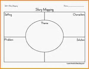 Business Letter Graphic Organizer Story Map Graphic Organizer Story Mapgraphicorganizer 1