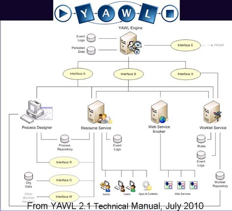 yawl workflow www hyfi us mikuni carburetor diagram tonsils and
