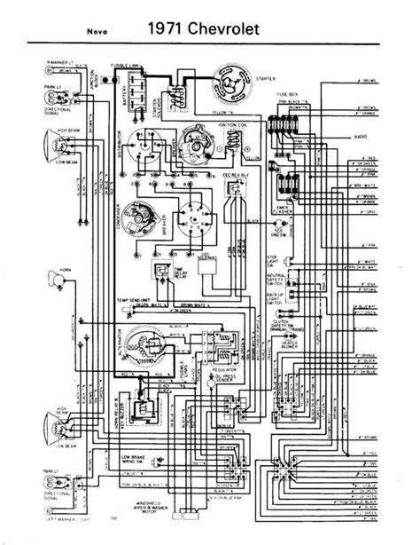 1972 chevelle wiring diagrams wiring free