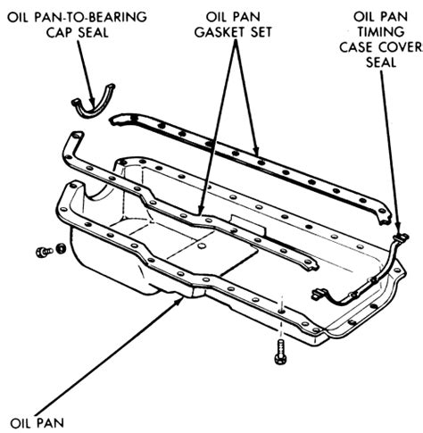 how to tell if your plenum pan gasket repair guides engine mechanical oil pan autozone com