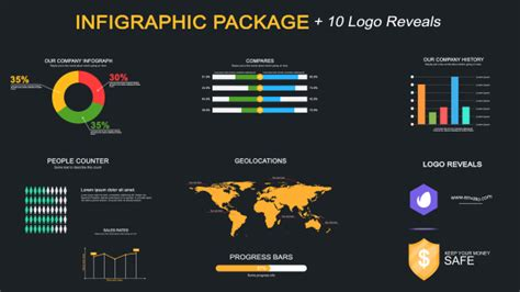 Infographic Package Infographics After Effects Templates F5 Design Com After Effects Infographic Template