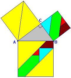 teño un barco de xoguete teorema de pitagoras