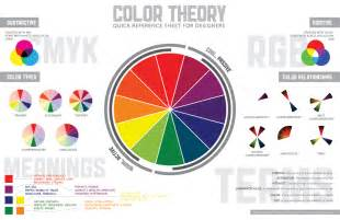 color theory painting colour theory reference sheet for designers the