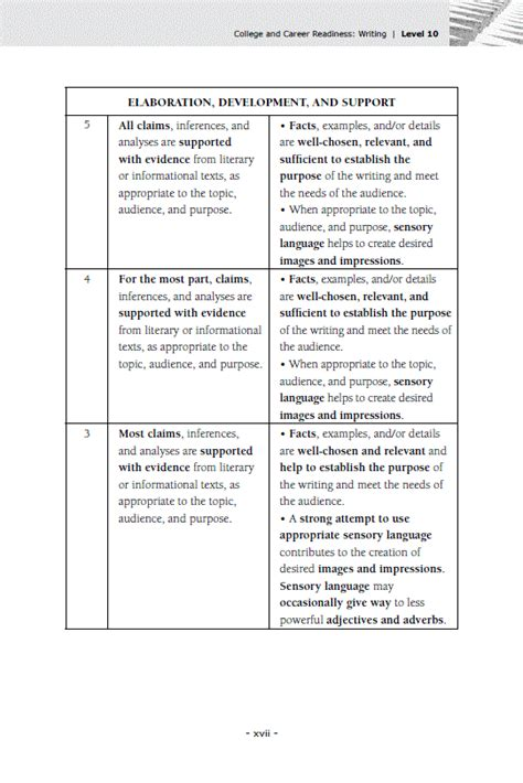 Justifying An Evaluation Essay Topics by Evaluation Essay Definition Topics