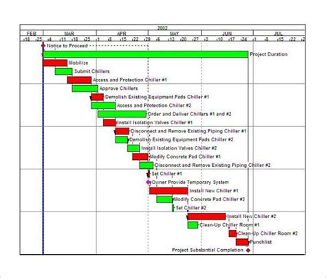 Construction Schedule Excel Template by Sle Construction Timeline Building Construction 1