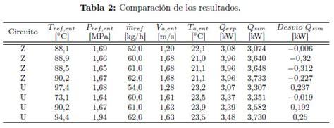 tabla presion temperatura de refrigerantes tabla presion temperatura de refrigerantes