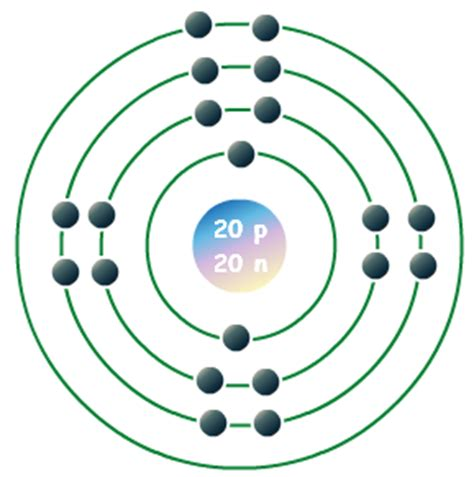 bohr diagram of calcium bohr model bohr atomic model chemistry tutorcircle