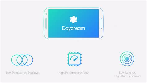 what is daydream android daydream platform is going to be launching in a of weeks