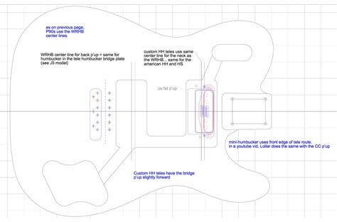 custom telecaster wiring diagram gibson wiring diagram