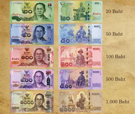 currency converter thai baht baht to dollar conversion charibas ga