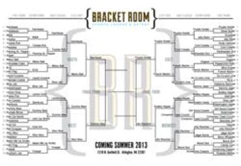 bracket room arlington four announced in bracket room quot madness quot competition