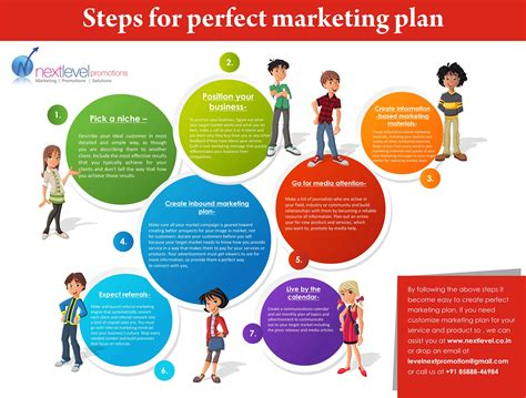 how to create a marketing plan 8 steps overview employee and customer loyalty programs part 6