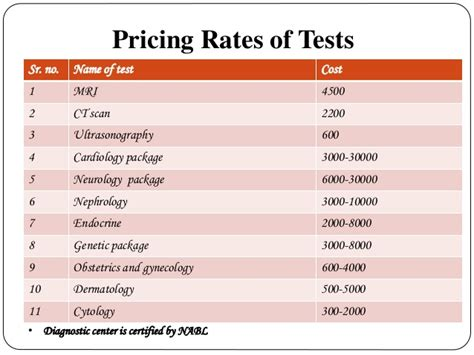 product pricing plan uplabs marketing plan for multi diagnostic center