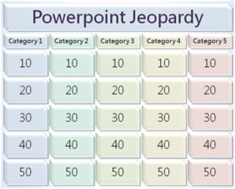 Jeopardy Ppt Template Free Powerpoint Templates Jeopardy Powerpoint Maker