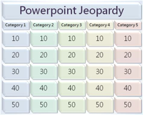 Jeopardy Template With Sound Bellacoola