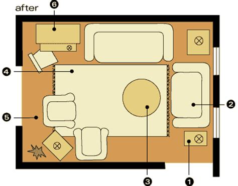 how to layout a room helpful hints for arranging furniture cafemom