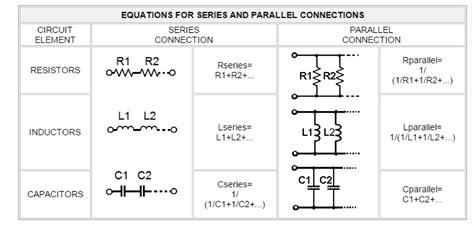 dsp integrated circuits by lars wanhammar pdf free dsp integrated circuits 28 images dsp integrated circuits question papers 28 images dsp