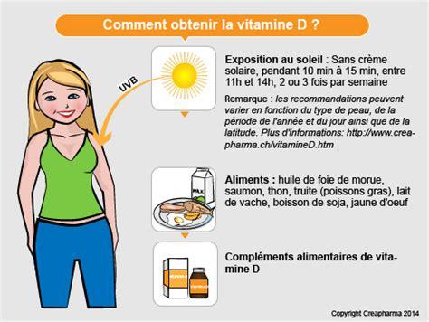 vitamine d alimenti vitamine d aliments et vitamine d creapharma
