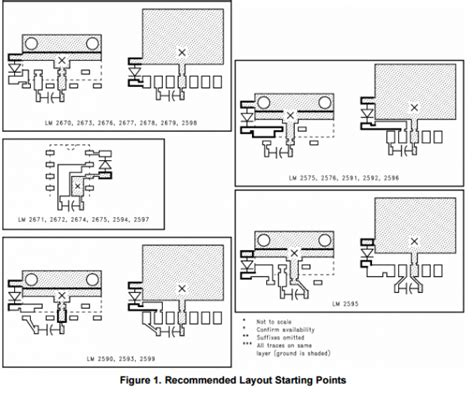 pcb layout guidelines app note simple switcher pcb layout guidelines