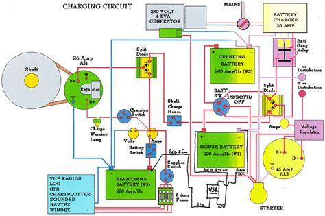 house wiring diagrams with pictures wiring diagram schemes