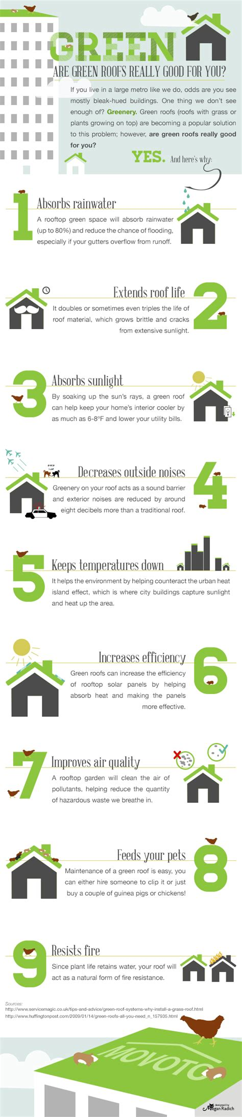 facts about green cool facts about green roofs the green divas