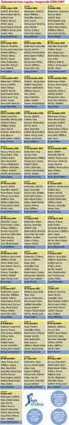 Calendario R Madrid Baloncesto Calendario Liga Acb 2016 17