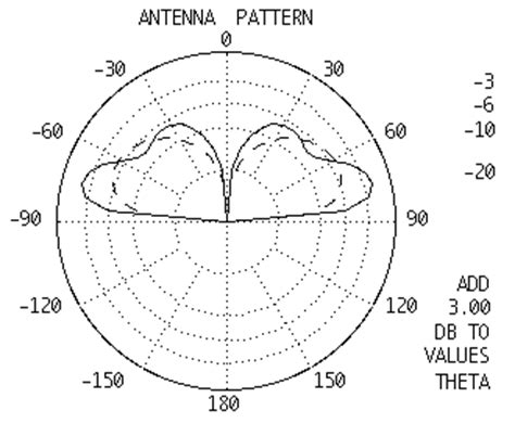 define antenna diode define antenna diode 28 images getting antenna definition of diode and lifier receiver