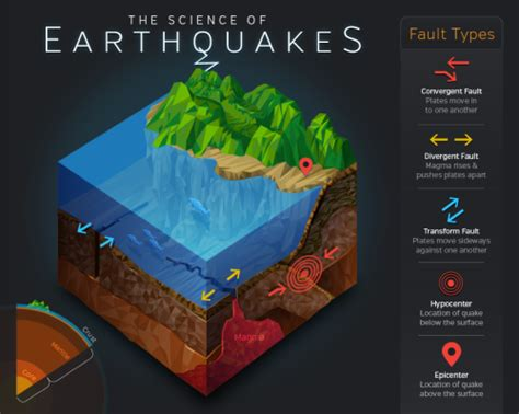 earthquake science image gallery earthquake science