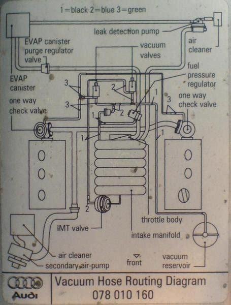 2001 a6 2 8 vacuum diagrams audiforums
