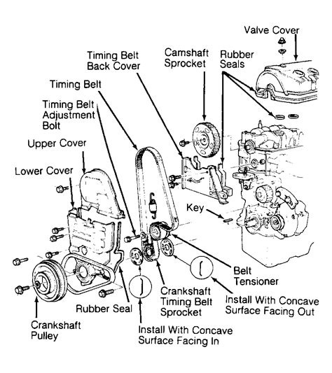 car engine manuals 2009 honda civic seat position control 1993 honda civic serpentine belt routing and timing belt diagrams