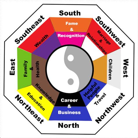 feng shui color feng shui color chart pilotproject org