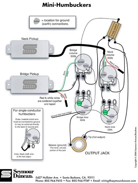 seymour duncan humbucker wiring options seymour duncan