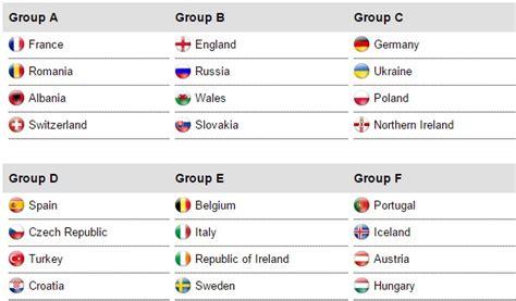 Calendario 6 Nations 2016 Jadual Perlawanan Uefa Cup 2016 S P I T O U T K A T A