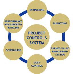 Project Controller by What Does Project Controls Do