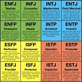 printable animal personality test what is your personality type for the myers briggs test