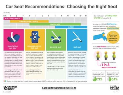 az booster seat 187 cities inform educate on child passenger safety week