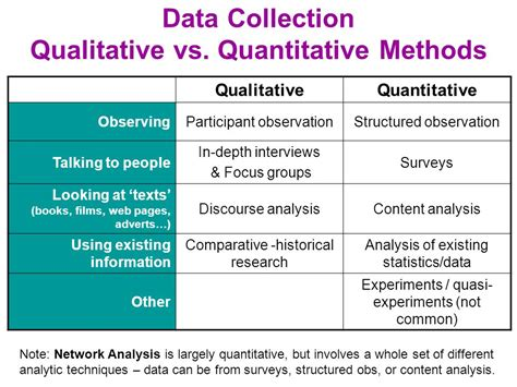 as data elements in quantitative and computational methods for the social sciences books data analysis procedures in quantitative research