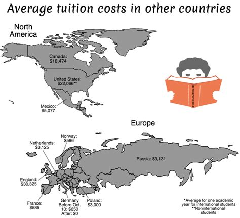 Tuition Free Mba Degree In Usa by Germany Makes College Tuition Free The Pearl Post