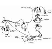 Car Repair World Ford TFI IV System Details And Diagrams
