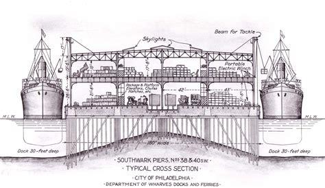 pier sections southwark meets the world hidden city philadelphia