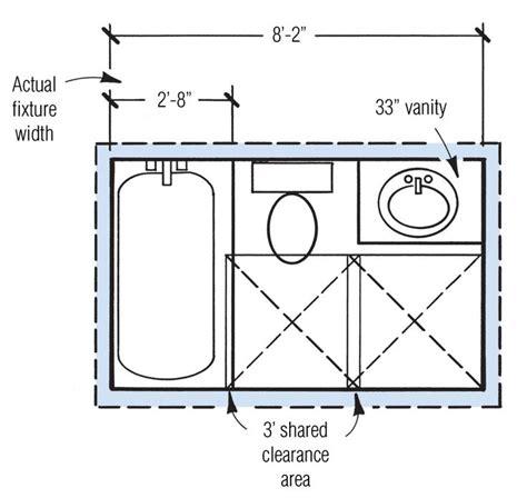 ideas   bathroom layout  pinterest