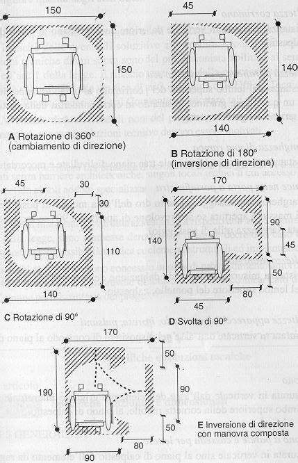 Larghezza Corridoio Abitazione by Decreto Ministeriale 14 Giugno 1989 N 236 Diffusione