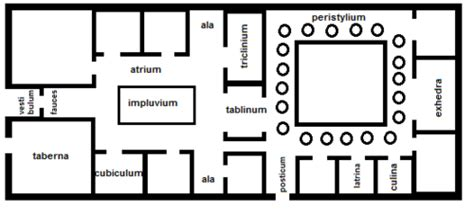 plan of a roman house ancient roman house plans home design and style