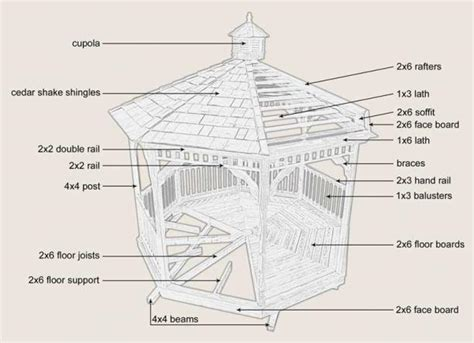 Gazebo Floor Plans Octagon Gazebo Floor Plans