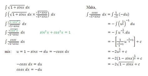 Kalkulus By Ui Press soal dan pembahasan integral trigonometri 1 5 171 istana