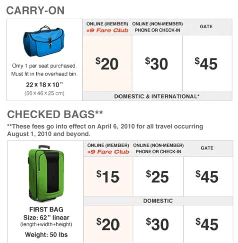 carry on fee did spirit airlines get carried away with carry on fees