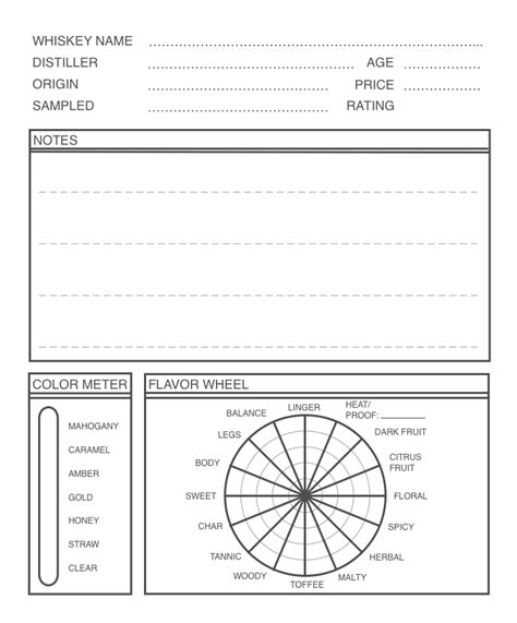 whisky tasting notes template for penultimate