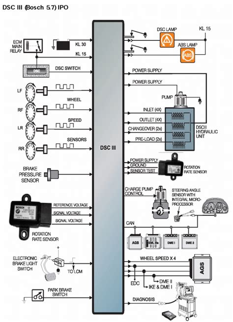 bmw e39 wiring diagrams lights bmw factory wiring diagrams