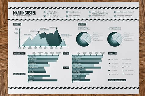 designspiration jobs infographic resume on behance
