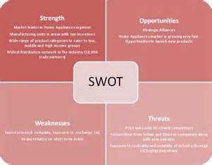 swot analysis worksheet template swot analysis worksheet abitlikethis